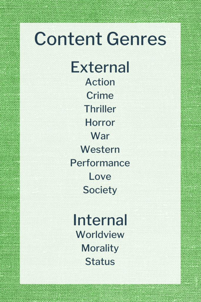 Content Genres for Writing